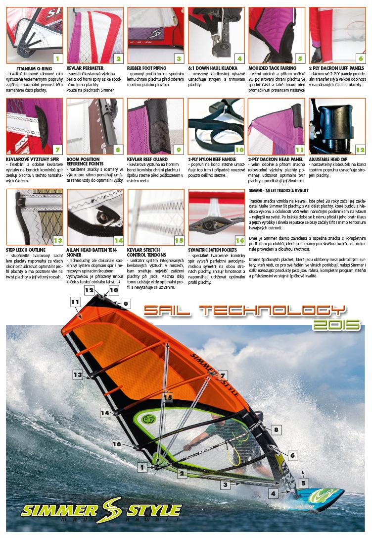 Simmer 2015 - Sail Technology