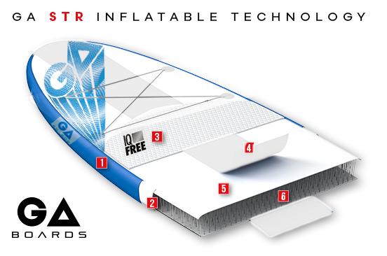 GA STR technologie (IQ FREE)